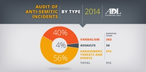 audit-2014-inforgraphics2